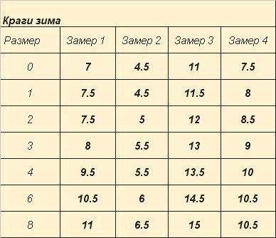 Таблица размеров краг